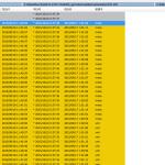 【GTA5】ローライダーアップデート1.0.505.2(1.3)のファイル更新内容