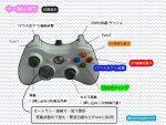 【黒い砂漠】ゲームパッド(コントローラー)の設定と考え方