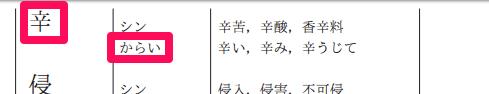 常用漢字表(平成22年内閣告示第2号) より