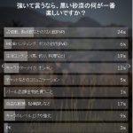【黒い砂漠】2016年10月アンケート結果総評