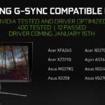 安くG-SYNCを実現!日本で買える「G-SYNC Compatibleモニタ」を紹介