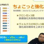 【黒い砂漠】さばくまとめ 4/22 速報