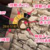 【黒い砂漠】アイテム獲得増加スクロールの使い方【2021秋改編】